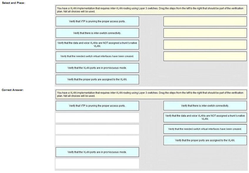 exam2pass 300-115 question
