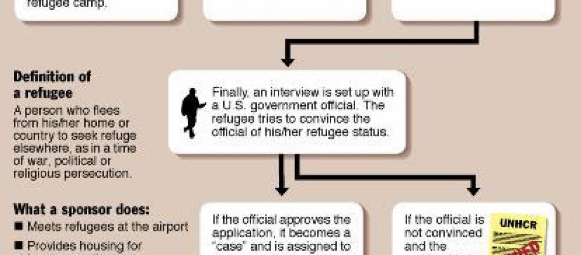 Image Credit: UNHCR
